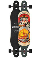 ARBOR Axis GT 10.0