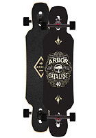 ARBOR Catalyst Complete grip