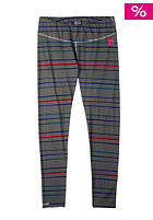 BURTON Womens Midwight Pant barcode rabbit