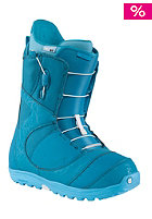 Womens Mint Boot the teal deal