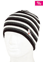 CLEPTOMANICX Cux Stripe Beanie black