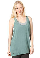 CLEPTOMANICX Twotom Tank Top heather spruce green