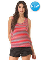 CLEPTOMANICX Womens Stripe Top red