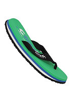 COOL SHOE Cool Original bright green