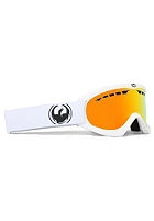DRAGON DXS Powder 2012 red ion