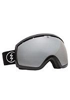 ELECTRIC EG2 Gloss Black Goggles bronze/red chrome