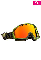ELECTRIC EGB2 Goggle peter line bronze/red chrome