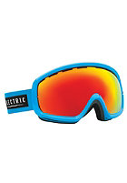 ELECTRIC EGB2s Goggle code blue-bronze/red chrome +bl