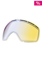 ELECTRIC EGB2s Lens Goggles yellow/blue chrome