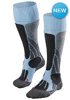 Womens SK 1 Socks azure