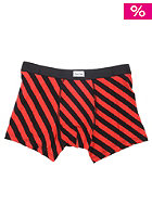 HAPPY SOCKS Polka Stripe Brief Boxershort black/red