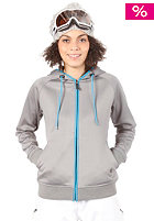 LIGHT Charm Fleece 2013 Light Grey/Electric Blue
