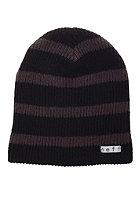 NEFF Daily Stripe Beanie black/charcoal