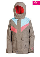 Womens Perfect Kiss 2014 Snow Jacket dark army-aqua-watermelon