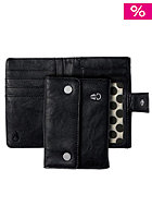 NIXON Mint Small Wallet black