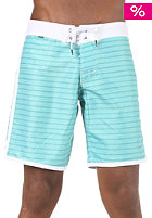 ONEILL WETSUITS Faved O`riginals Devito`s Boardshort green/aop