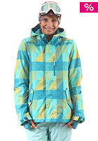 ONEILL WETSUITS Womens Pwes Cats Eye Snow Jacket blue/aop 5