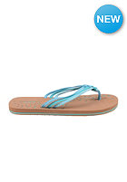 ONEILL Womens Ditsy Sandals blue aop