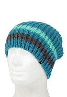 ONEILL Womens Hemsedall Beanie enamel blue