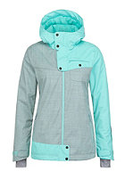ONEILL Womens Line Up Snowboard Jacket aqua sky