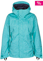 ONEILL Womens Rainbow Snow Jacket spring grass