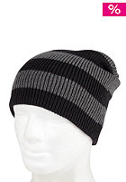 PATAGONIA Sloucher Beanie rugby stripe: forge grey