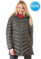 PEAK PERFORMANCE Womens Frostdopa Jacket yale green