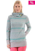 RAGWEAR Womens Angel Aztec Sweat baltic