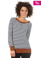 RAGWEAR Womens Barbarossa Sweatshirt light blue stripes