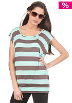RAGWEAR Womens Favo Top bermuda stripes
