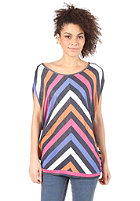 RAGWEAR Womens Hipper Top blue multistripes