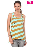 RAGWEAR Womens LA Top bermuda twister