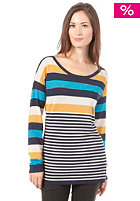 RAGWEAR Womens Marcy Woolsweat curry stripes