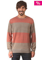 RVCA Block Plate Jumper Knit Sweat auburn
