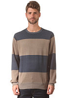 RVCA Block Plate Jumper Knit Sweat midnight
