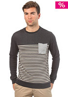 RVCA Clumsy II Woolsweat slate