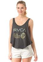 RVCA Womens Blade Anp black
