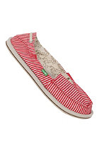 SANUK Castaway red stripes