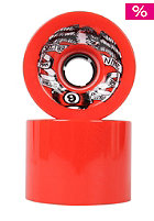 SECTOR 9 Race Formula 74mm rot