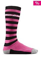 THIRTYTWO Womens Cedar Rock pink