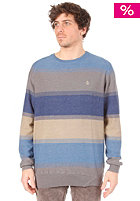 VOLCOM Operation II Crew Neck Sweat pewter