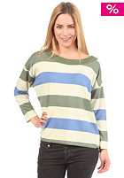 WESC Womens Safi Top blue eyed mary