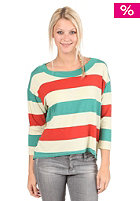 WESC Womens Safi Top green lake