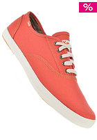 KEDS Champion Cvo rust